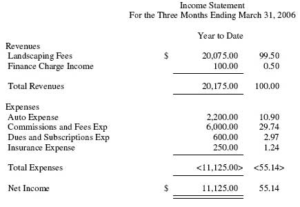 Peachtree (Sage50) Example Income Statement